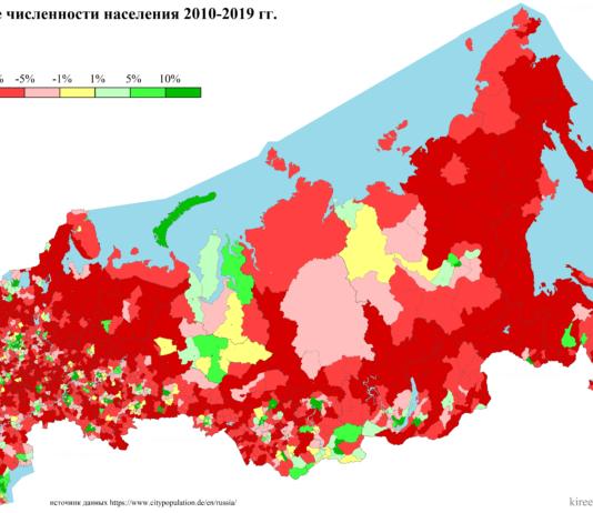 Демографические перекосы в России