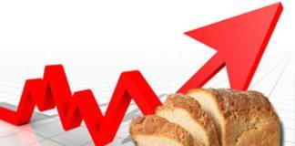 рост цен, гибель озимых